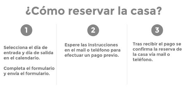 pasos-reserva